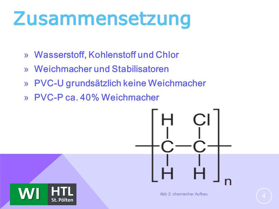 Zusammensetzung » Wasserstoff, Kohlenstoff und Chlor » Weichmacher und Stabilisatoren » PVC-U grundsätzlich keine Weichmacher » PVC-P ca. 40% Weichmac