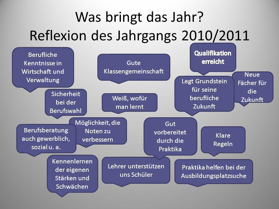Was bringt das Jahr? Reflexion des Jahrgangs 2010/2011. Sicherheit bei der Berufswahl Lehrer unterstützen uns Schüler Gute Klassengemeinschaft Klare R