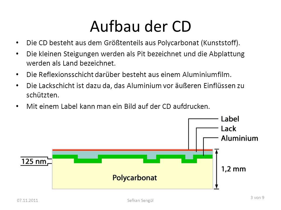 Aufbau der CD Die CD besteht aus dem Größtenteils aus Polycarbonat (Kunststoff). Die kleinen Steigungen werden als Pit bezeichnet und die Abplattung w