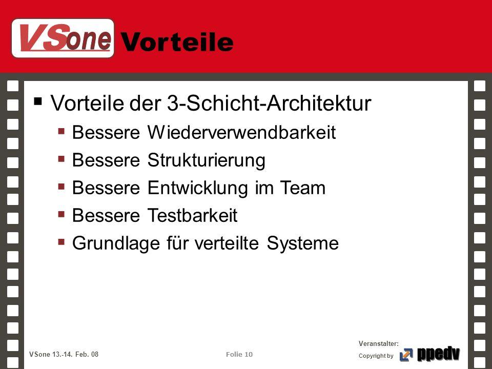 VS one Veranstalter: VSone 13.-14. Feb. 08 Folie 10 Copyright by Vorteile Vorteile der 3-Schicht-Architektur Bessere Wiederverwendbarkeit Bessere Stru