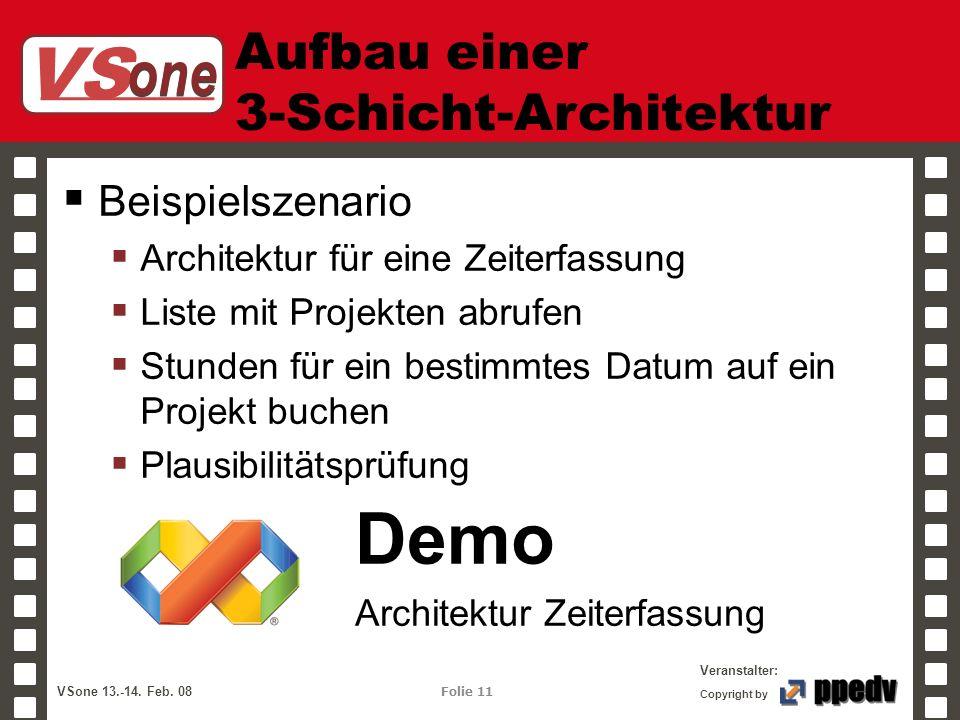 VS one Veranstalter: VSone 13.-14. Feb. 08 Folie 11 Copyright by Aufbau einer 3-Schicht-Architektur Beispielszenario Architektur für eine Zeiterfassun
