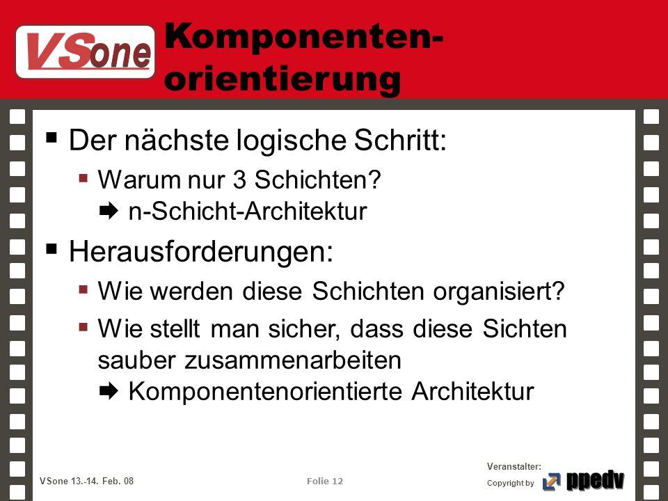 VS one Veranstalter: VSone 13.-14. Feb. 08 Folie 12 Copyright by Komponenten- orientierung Der nächste logische Schritt: Warum nur 3 Schichten? n-Schi