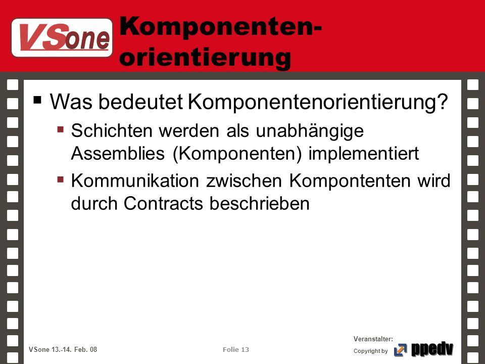 VS one Veranstalter: VSone 13.-14. Feb. 08 Folie 13 Copyright by Komponenten- orientierung Was bedeutet Komponentenorientierung? Schichten werden als