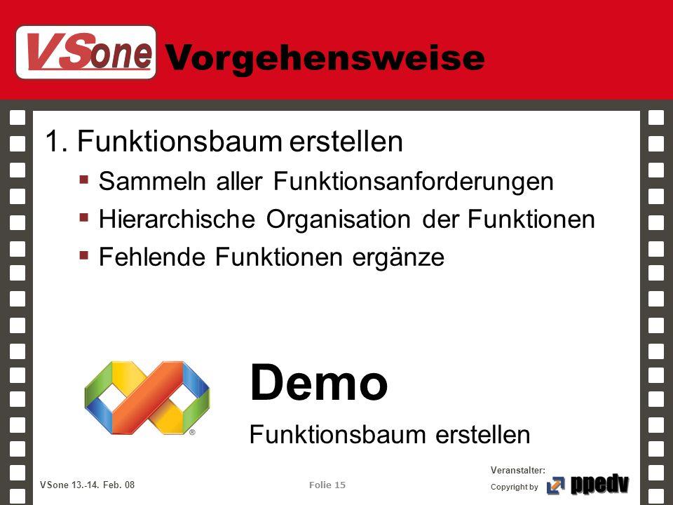 VS one Veranstalter: VSone 13.-14. Feb. 08 Folie 15 Copyright by Vorgehensweise 1. Funktionsbaum erstellen Sammeln aller Funktionsanforderungen Hierar