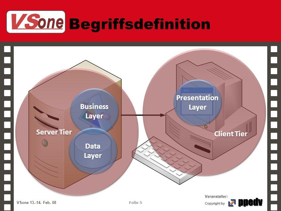 VS one Veranstalter: VSone 13.-14. Feb. 08 Folie 5 Copyright by Begriffsdefinition Server Tier Business Layer Data Layer Client Tier Presentation Laye