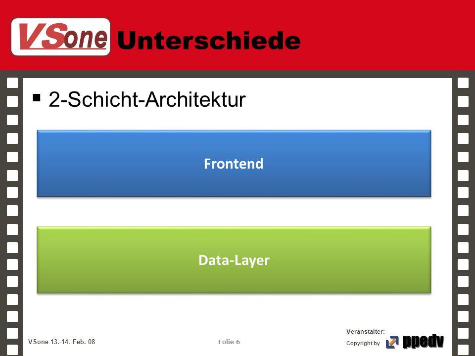 VS one Veranstalter: VSone 13.-14. Feb. 08 Folie 6 Copyright by Unterschiede 2-Schicht-Architektur Data-Layer Frontend