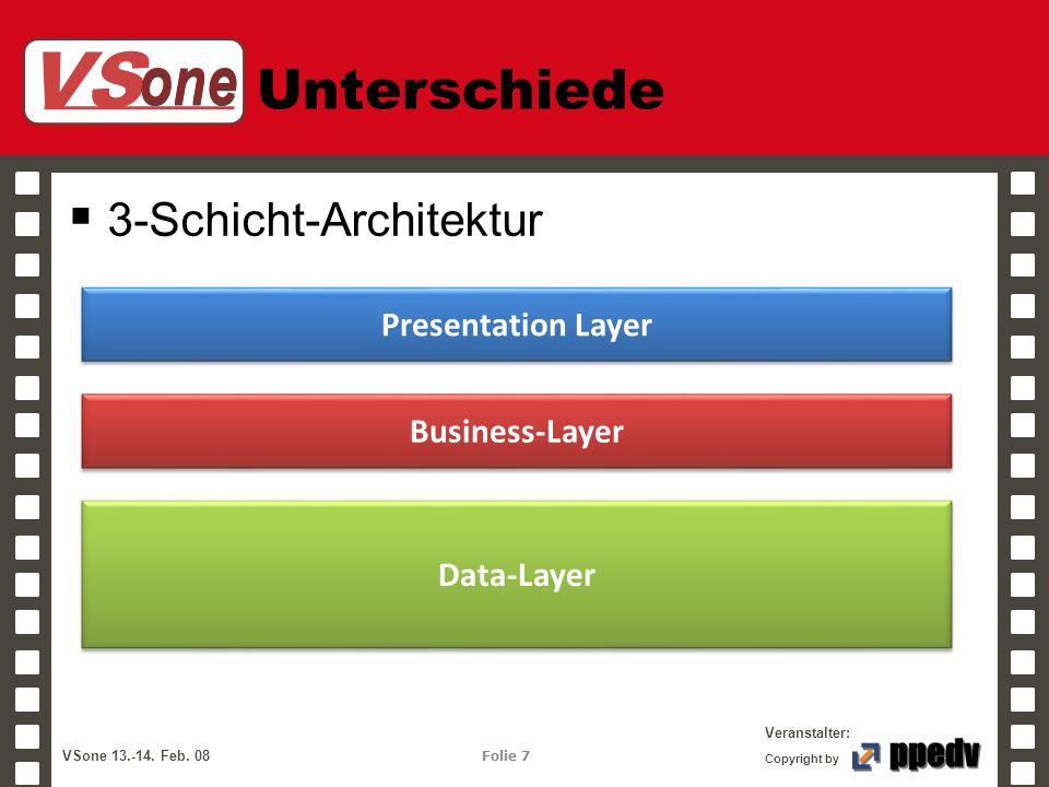 VS one Veranstalter: VSone 13.-14. Feb. 08 Folie 7 Copyright by Unterschiede 3-Schicht-Architektur Data-Layer Presentation Layer Business-Layer