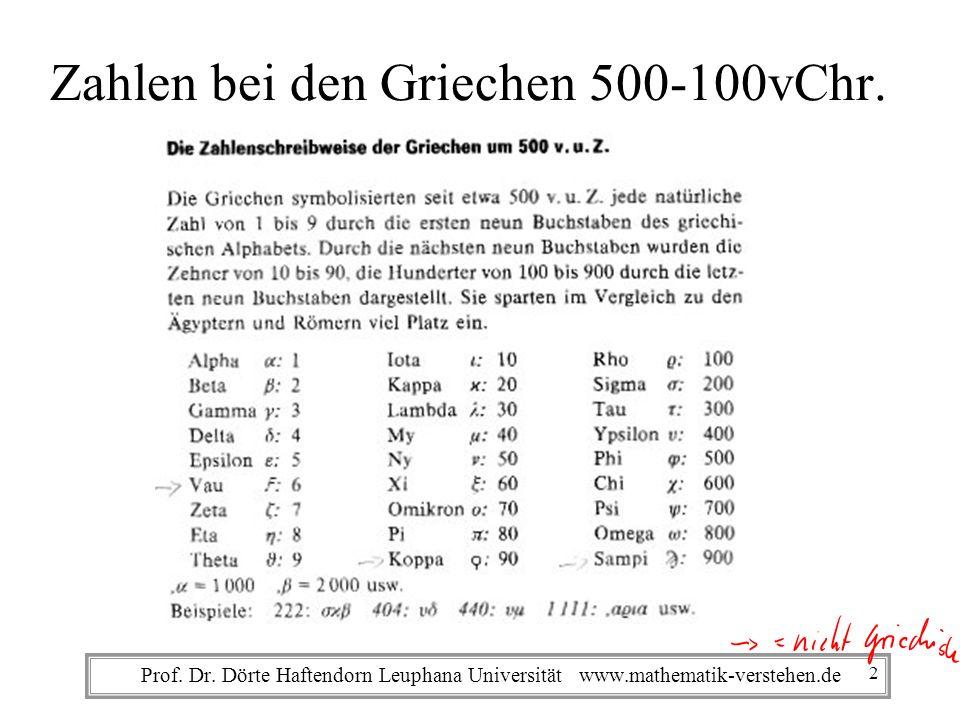 Zahlen bei den Griechen 500-100vChr. 2