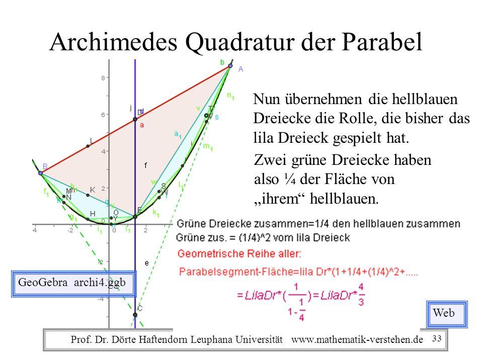 Archimedes Quadratur der Parabel Web Nun übernehmen die hellblauen Dreiecke die Rolle, die bisher das lila Dreieck gespielt hat.
