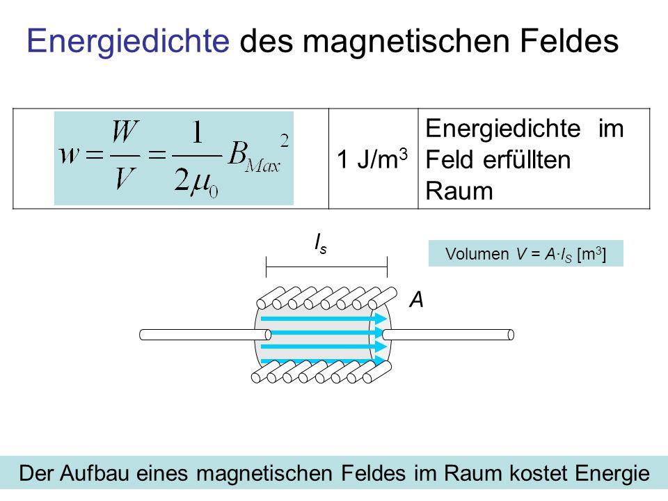 1 J/m 3 Energiedichte im Feld erfüllten Raum Energiedichte des magnetischen Feldes lsls A Volumen V = A·l S [m 3 ] Der Aufbau eines magnetischen Felde