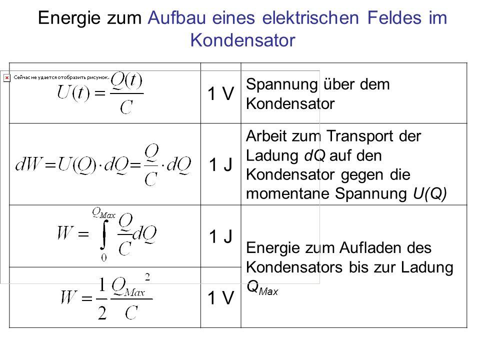 1 V Spannung über dem Kondensator 1 J Arbeit zum Transport der Ladung dQ auf den Kondensator gegen die momentane Spannung U(Q) 1 J Energie zum Auflade