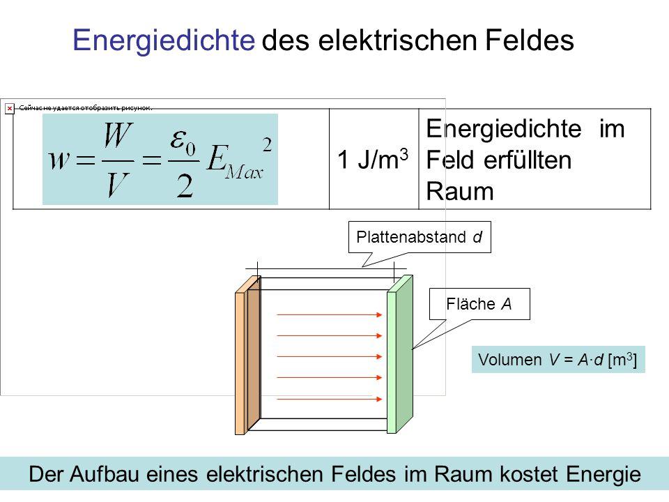 1 J/m 3 Energiedichte im Feld erfüllten Raum Energiedichte des elektrischen Feldes Fläche A Plattenabstand d Volumen V = A·d [m 3 ] Der Aufbau eines e