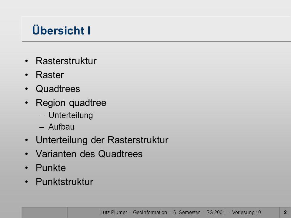 Lutz Plümer - Geoinformation - 6. Semester - SS 2001 - Vorlesung 102 Übersicht I Rasterstruktur Raster Quadtrees Region quadtree –Unterteilung –Aufbau