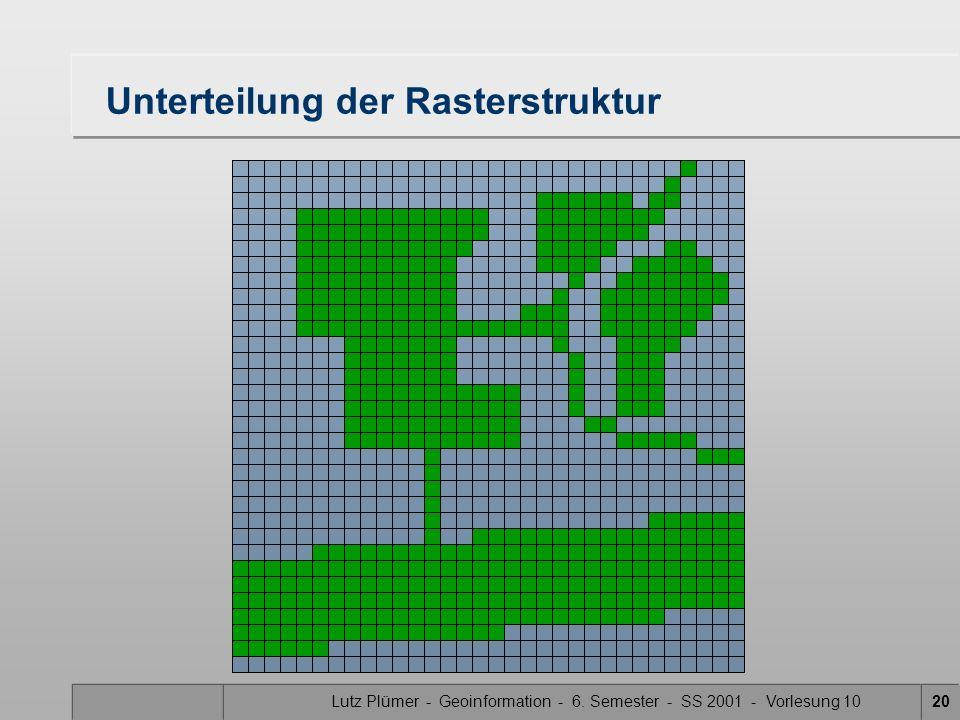 Lutz Plümer - Geoinformation - 6. Semester - SS 2001 - Vorlesung 1020 Unterteilung der Rasterstruktur