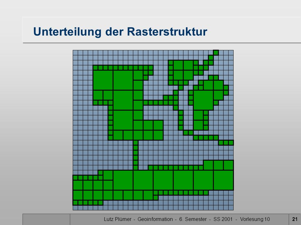 Lutz Plümer - Geoinformation - 6. Semester - SS 2001 - Vorlesung 1021 Unterteilung der Rasterstruktur