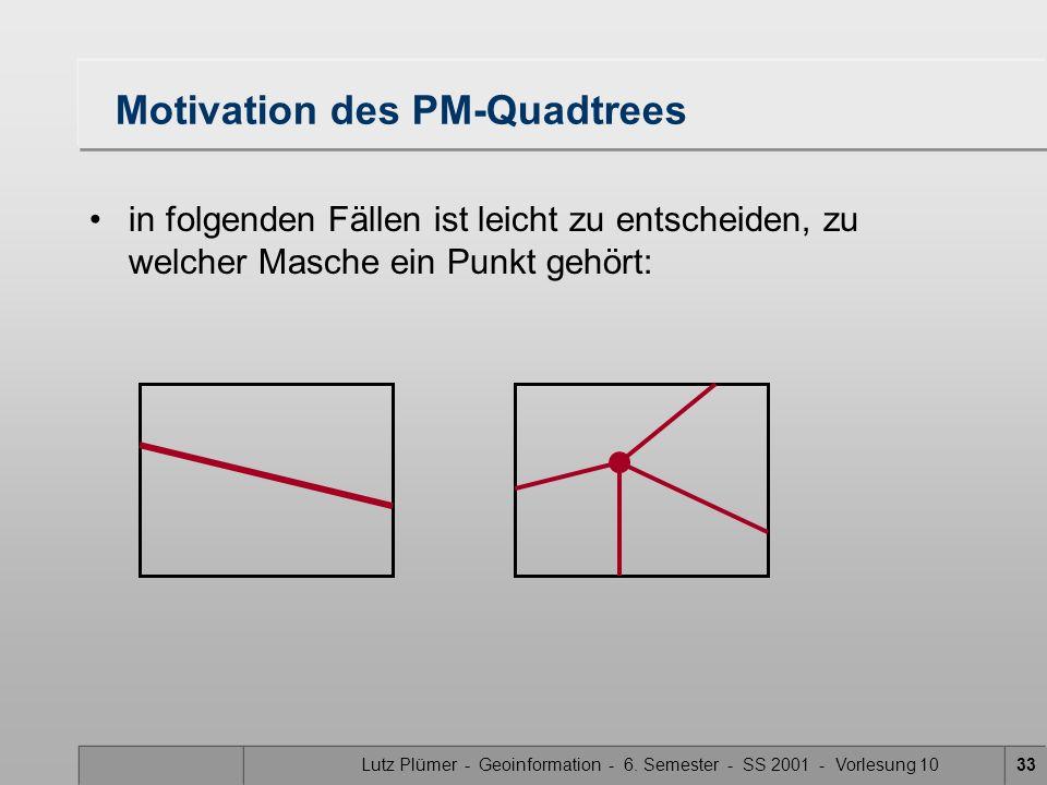 Lutz Plümer - Geoinformation - 6. Semester - SS 2001 - Vorlesung 1033 Motivation des PM-Quadtrees in folgenden Fällen ist leicht zu entscheiden, zu we