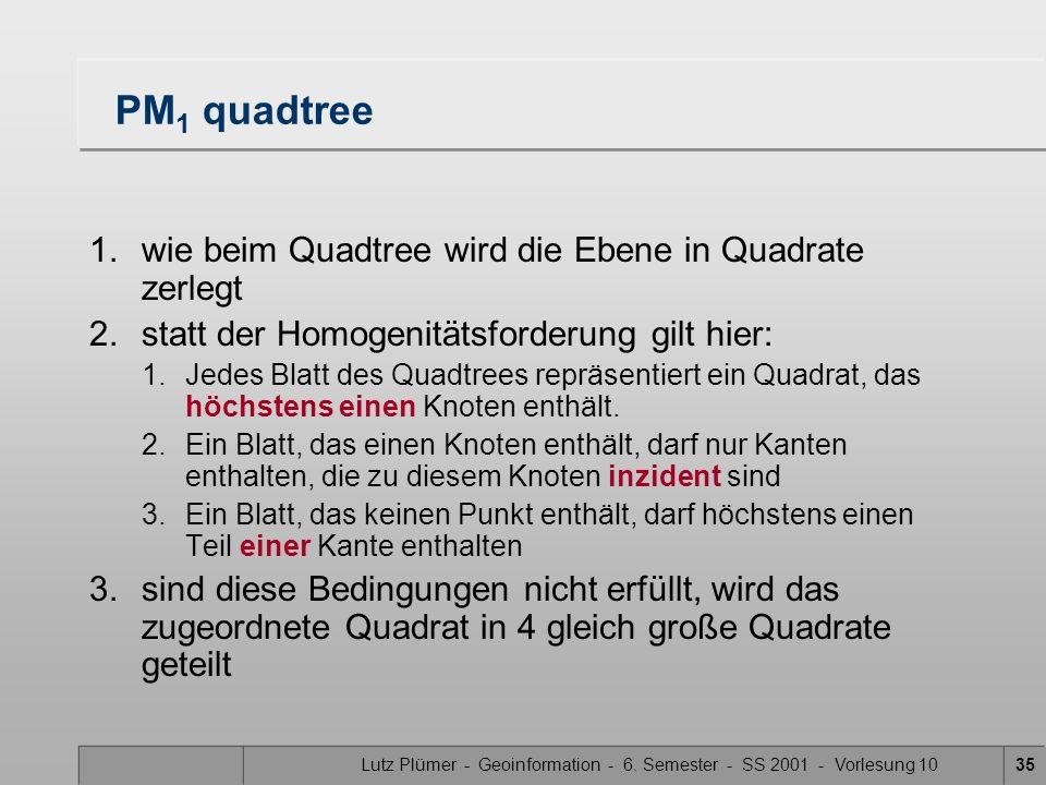 Lutz Plümer - Geoinformation - 6. Semester - SS 2001 - Vorlesung 1035 PM 1 quadtree 1.wie beim Quadtree wird die Ebene in Quadrate zerlegt 2.statt der