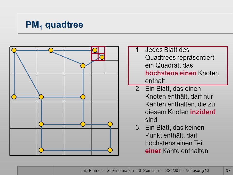 Lutz Plümer - Geoinformation - 6. Semester - SS 2001 - Vorlesung 1037 PM 1 quadtree 1.Jedes Blatt des Quadtrees repräsentiert ein Quadrat, das höchste