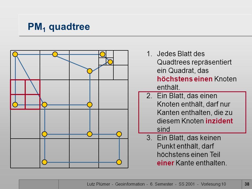 Lutz Plümer - Geoinformation - 6. Semester - SS 2001 - Vorlesung 1038 PM 1 quadtree 1.Jedes Blatt des Quadtrees repräsentiert ein Quadrat, das höchste