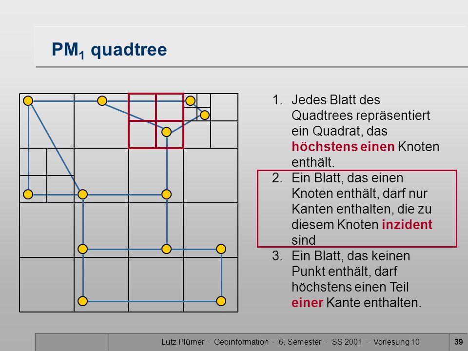 Lutz Plümer - Geoinformation - 6. Semester - SS 2001 - Vorlesung 1039 PM 1 quadtree 1.Jedes Blatt des Quadtrees repräsentiert ein Quadrat, das höchste