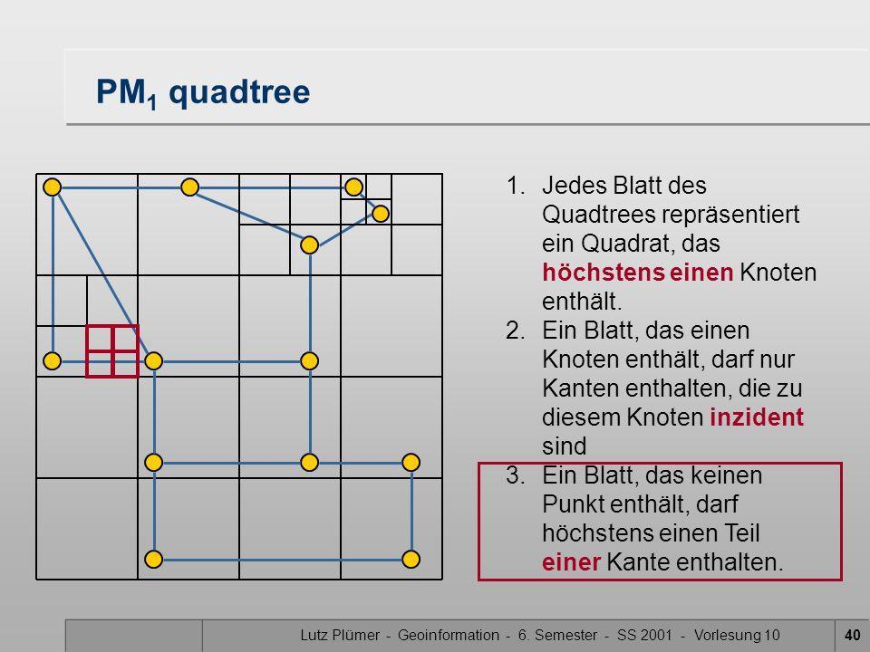 Lutz Plümer - Geoinformation - 6. Semester - SS 2001 - Vorlesung 1040 PM 1 quadtree 1.Jedes Blatt des Quadtrees repräsentiert ein Quadrat, das höchste