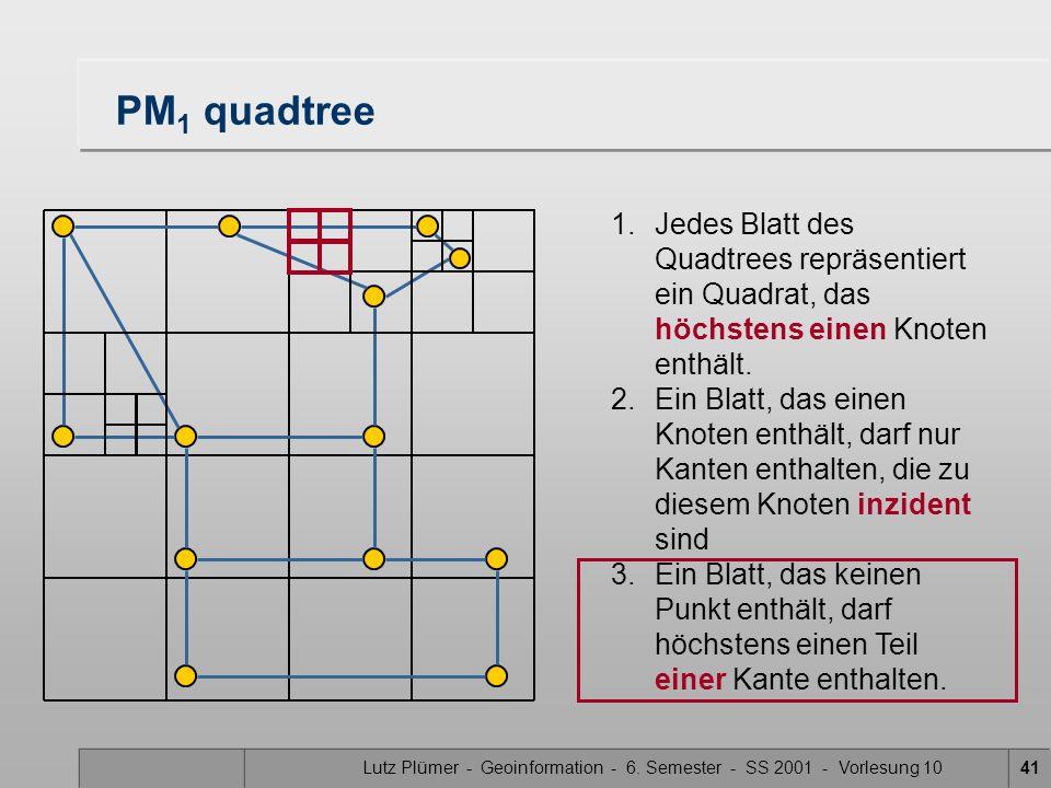 Lutz Plümer - Geoinformation - 6. Semester - SS 2001 - Vorlesung 1041 PM 1 quadtree 1.Jedes Blatt des Quadtrees repräsentiert ein Quadrat, das höchste