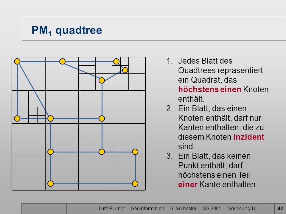 Lutz Plümer - Geoinformation - 6. Semester - SS 2001 - Vorlesung 1042 PM 1 quadtree 1.Jedes Blatt des Quadtrees repräsentiert ein Quadrat, das höchste