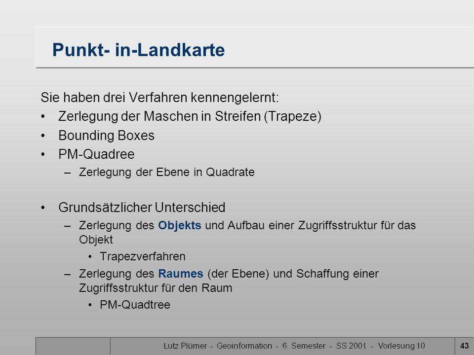 Lutz Plümer - Geoinformation - 6. Semester - SS 2001 - Vorlesung 1043 Punkt- in-Landkarte Sie haben drei Verfahren kennengelernt: Zerlegung der Masche