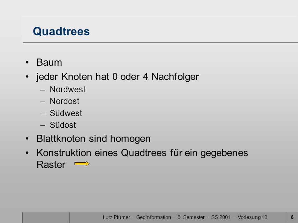 Lutz Plümer - Geoinformation - 6. Semester - SS 2001 - Vorlesung 106 Quadtrees Baum jeder Knoten hat 0 oder 4 Nachfolger –Nordwest –Nordost –Südwest –