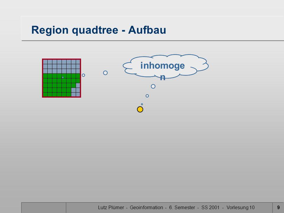 Lutz Plümer - Geoinformation - 6. Semester - SS 2001 - Vorlesung 109 Region quadtree - Aufbau inhomoge n