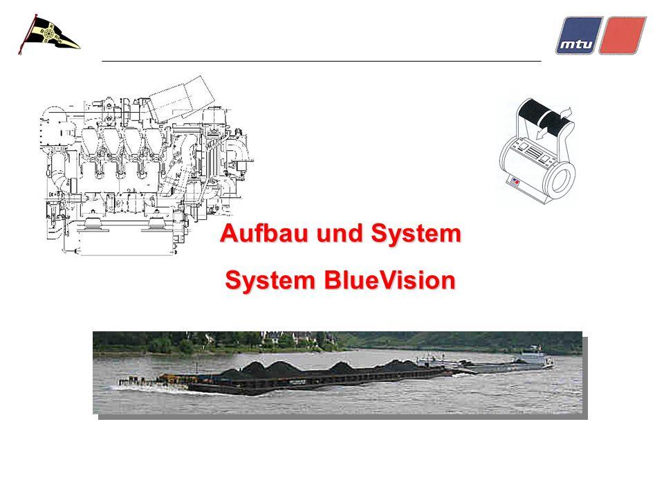 System BlueVision - Aufbau und Funktion Hauptfahrstand Backbord plus Steuerbord RCS-5 RCS-5 Fernsteuerungssystem Steuerbord MCS-5 MCS-5 Überwachungs- und Steuerungssystem Steuerbord
