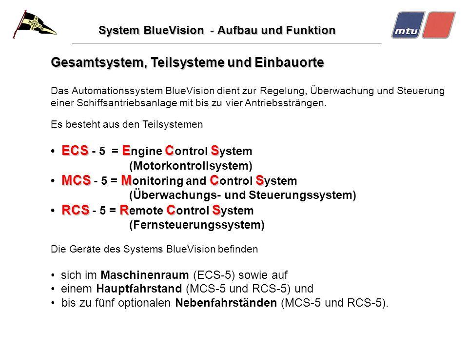 System BlueVision - Aufbau und Funktion Es besteht aus den Teilsystemen ECS ECS ECS - 5 = E ngine C ontrol S ystem (Motorkontrollsystem) MCS MCS MCS - 5 = M onitoring and C ontrol S ystem (Überwachungs- und Steuerungssystem) RCS RCS RCS - 5 = R emote C ontrol S ystem (Fernsteuerungssystem) Die Geräte des Systems BlueVision befinden sich im Maschinenraum (ECS-5) sowie auf einem Hauptfahrstand (MCS-5 und RCS-5) und bis zu fünf optionalen Nebenfahrständen (MCS-5 und RCS-5).
