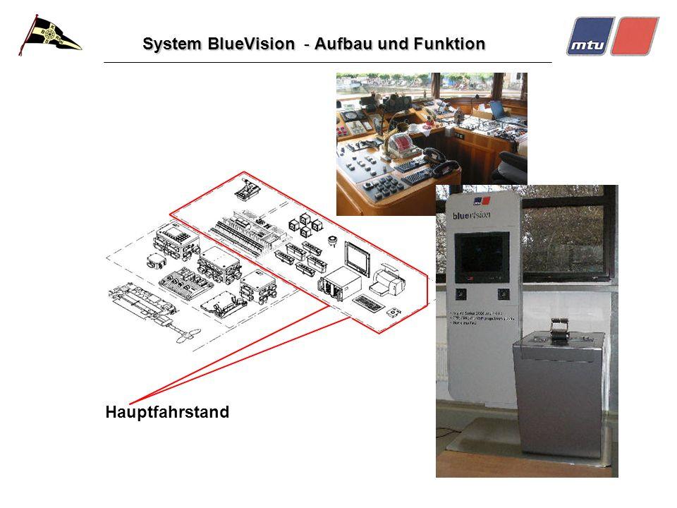 System BlueVision - Aufbau und Funktion Hauptfahrstand