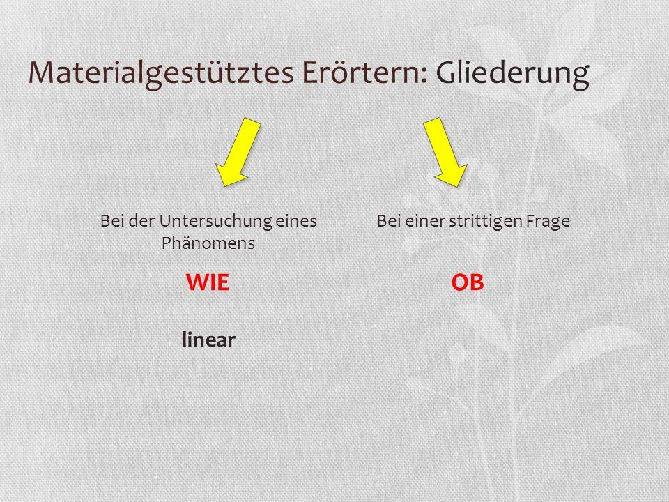 Materialgestütztes Erörtern: Gliederung Bei der Untersuchung eines Phänomens WIE linear Bei einer strittigen Frage OB