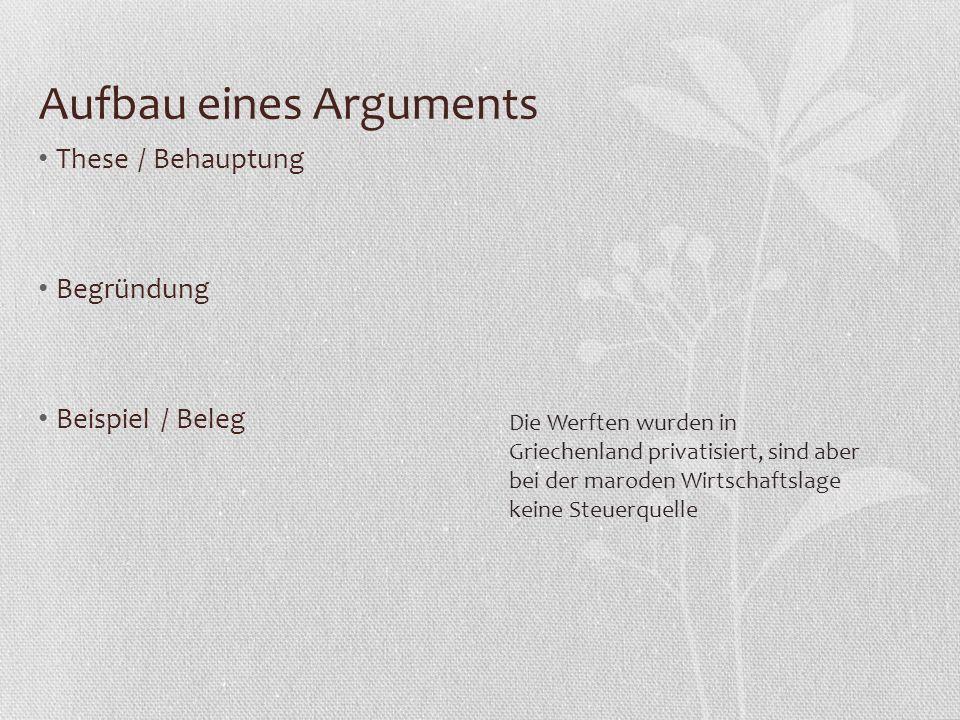 Materialgestütztes Erörtern: Gliederung Antithetisches Erörtern – Gliederung nach Aspekten mit jeweiligen Pro- und Contra- Standpunkten