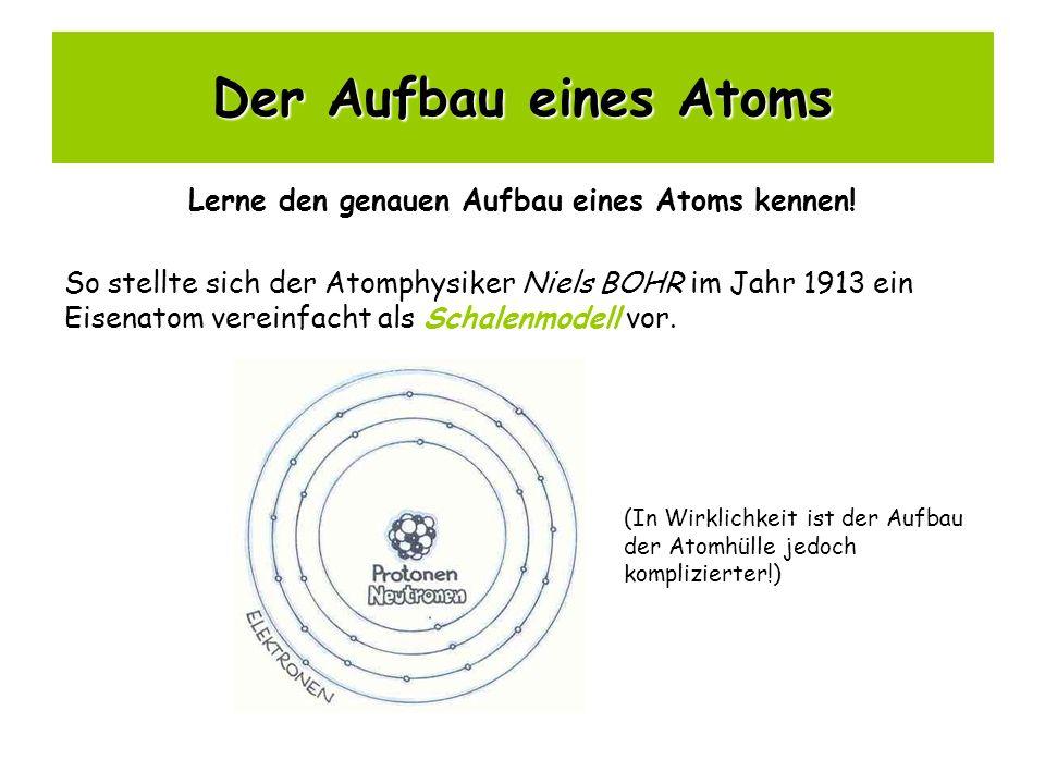 Der Aufbau eines Atoms Lerne den genauen Aufbau eines Atoms kennen! So stellte sich der Atomphysiker Niels BOHR im Jahr 1913 ein Eisenatom vereinfacht