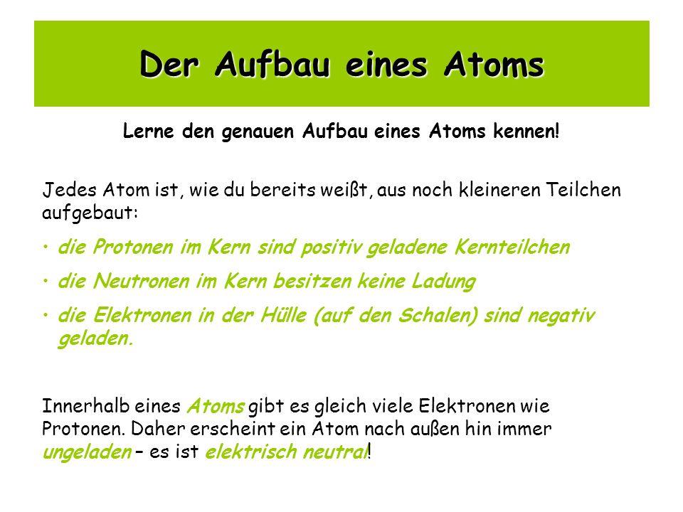 Der Aufbau eines Atoms Lerne den genauen Aufbau eines Atoms kennen! Jedes Atom ist, wie du bereits weißt, aus noch kleineren Teilchen aufgebaut: die P