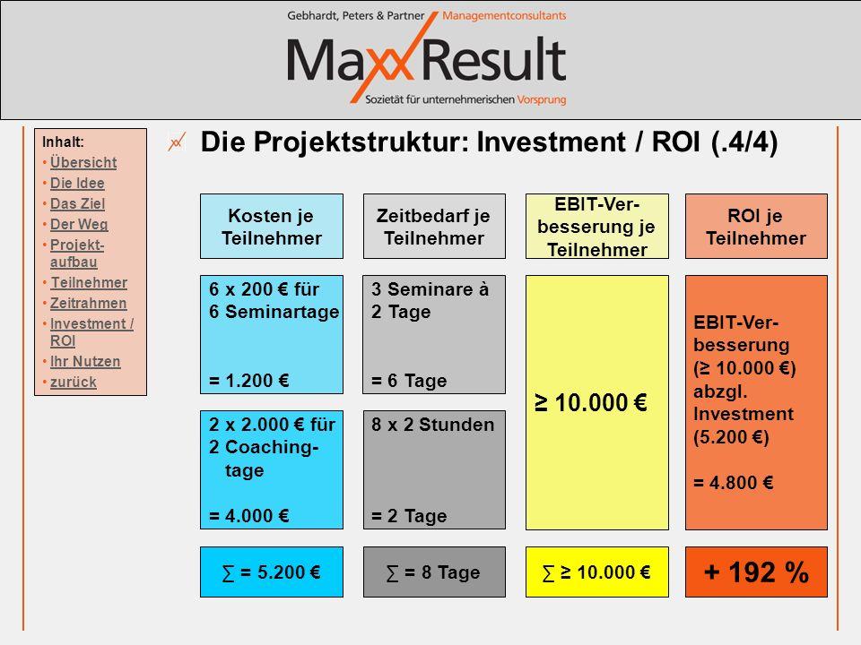 Inhalt: Übersicht Die Idee Das Ziel Der Weg Projekt- aufbauProjekt- aufbau Teilnehmer Zeitrahmen Investment / ROIInvestment / ROI Ihr Nutzen zurück Di