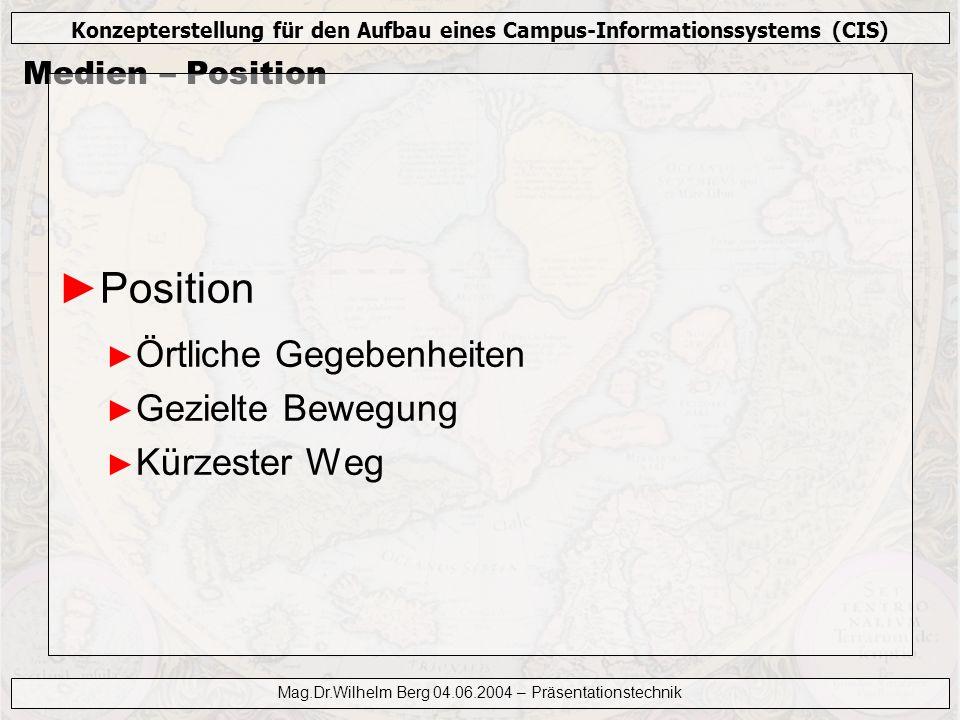 Konzepterstellung für den Aufbau eines Campus-Informationssystems (CIS) Mag.Dr.Wilhelm Berg 04.06.2004 – Präsentationstechnik Medien – Position Positi