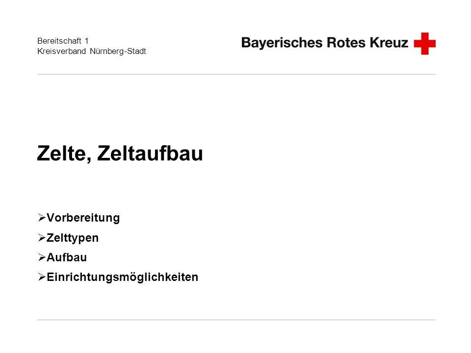 Bereitschaft 1 Kreisverband Nürnberg-Stadt Folie 2 Zelte, Oktober 2008, Jörg Weik Vorbereitung Anforderung - Aufenthalt, Schlafen, … - Personenanzahl Platz (z.