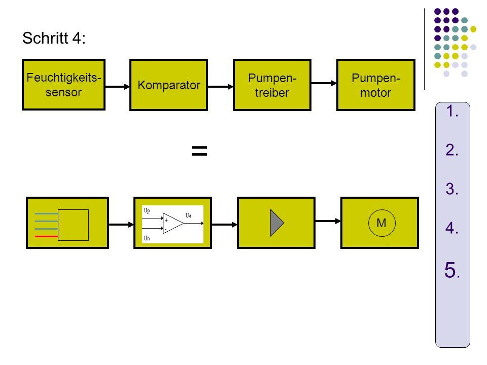 = Feuchtigkeits- sensor Komparator Pumpen- treiber Pumpen- motor M Schritt 4: 1. 2. 3. 4. 5.