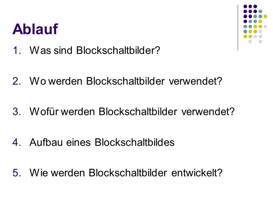 Ablauf 1.Was sind Blockschaltbilder? 2.Wo werden Blockschaltbilder verwendet? 3.Wofür werden Blockschaltbilder verwendet? 4.Aufbau eines Blockschaltbi