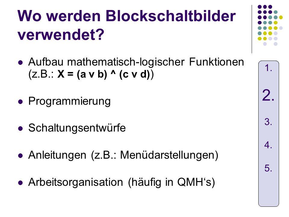 Wo werden Blockschaltbilder verwendet? Aufbau mathematisch-logischer Funktionen (z.B.: X = (a v b) ^ (c v d) ) Programmierung Schaltungsentwürfe Anlei