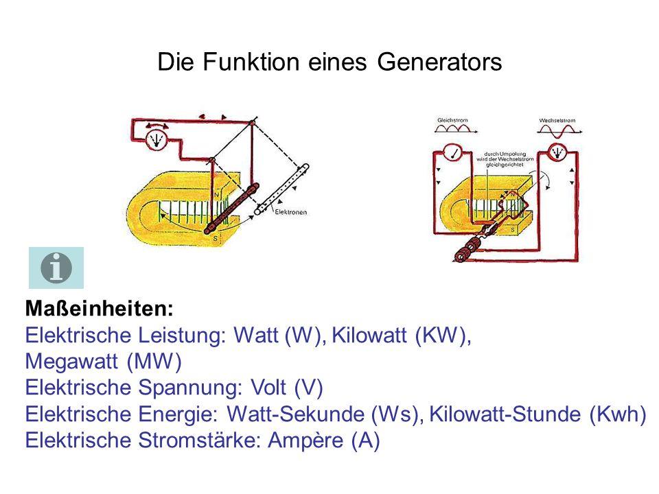 Die Funktion eines Generators Maßeinheiten: Elektrische Leistung: Watt (W), Kilowatt (KW), Megawatt (MW) Elektrische Spannung: Volt (V) Elektrische En