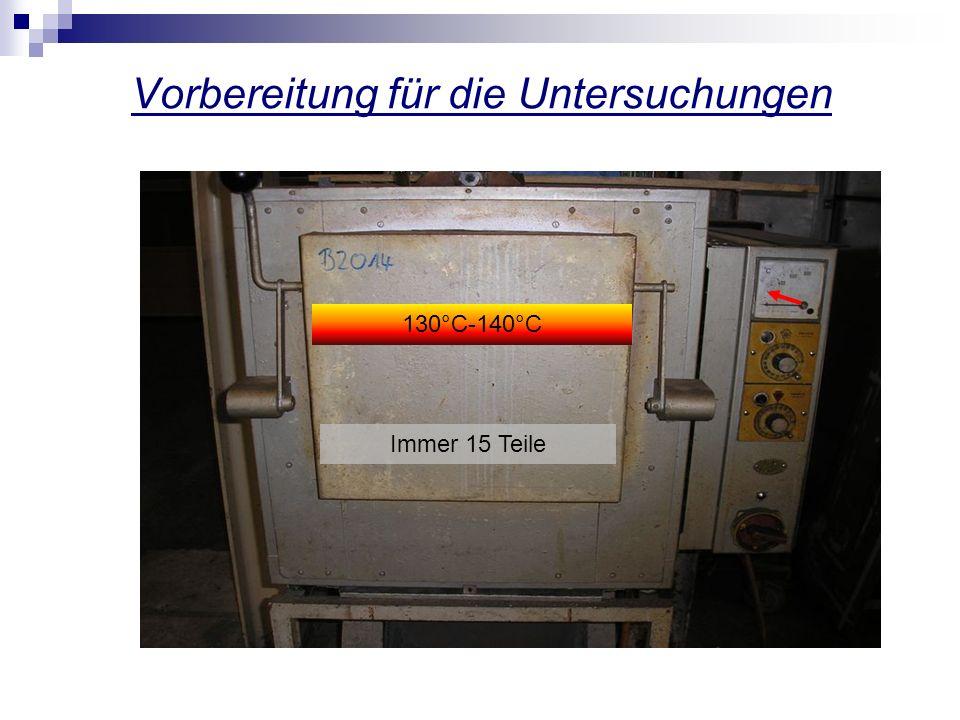 Vorbereitung für die Untersuchungen 130°C-140°C Immer 15 Teile