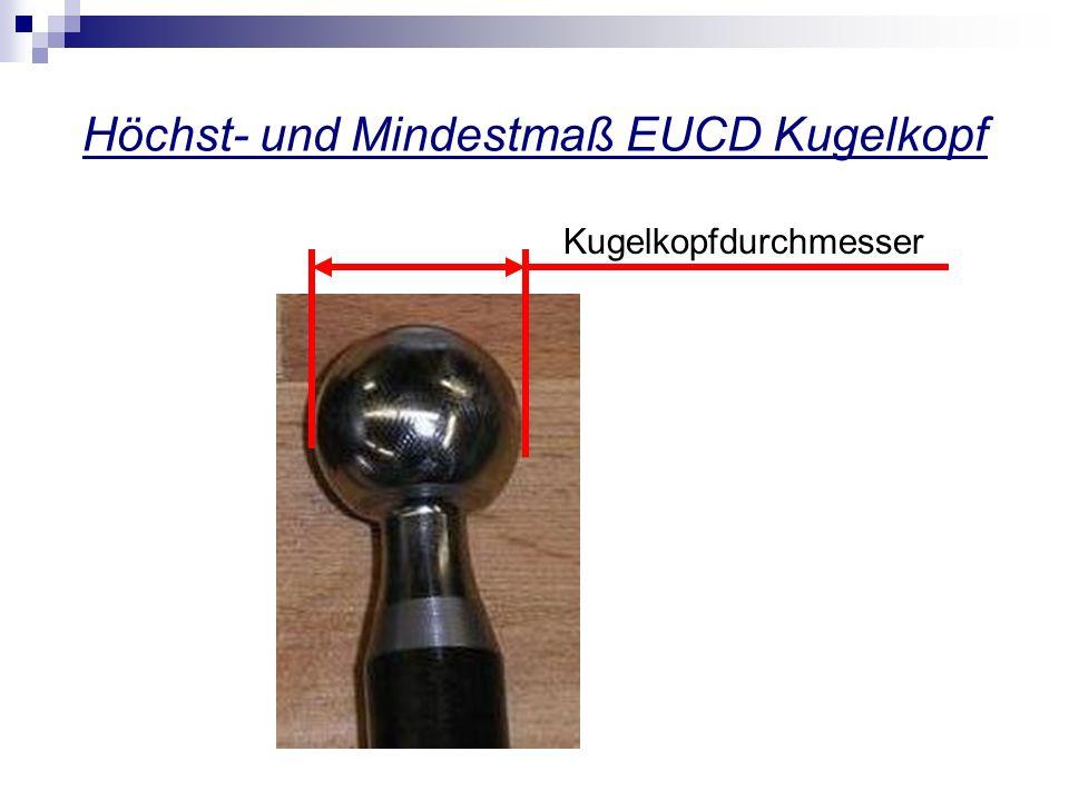 Höchst- und Mindestmaß EUCD Kugelkopf Kugelkopfdurchmesser
