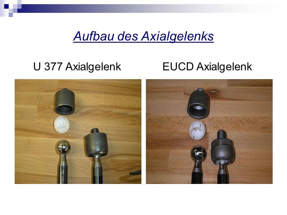 Funktionsbeschreibung des Axialgelenks Übertragende Axialkraft und dessen Funktion als Gelenk