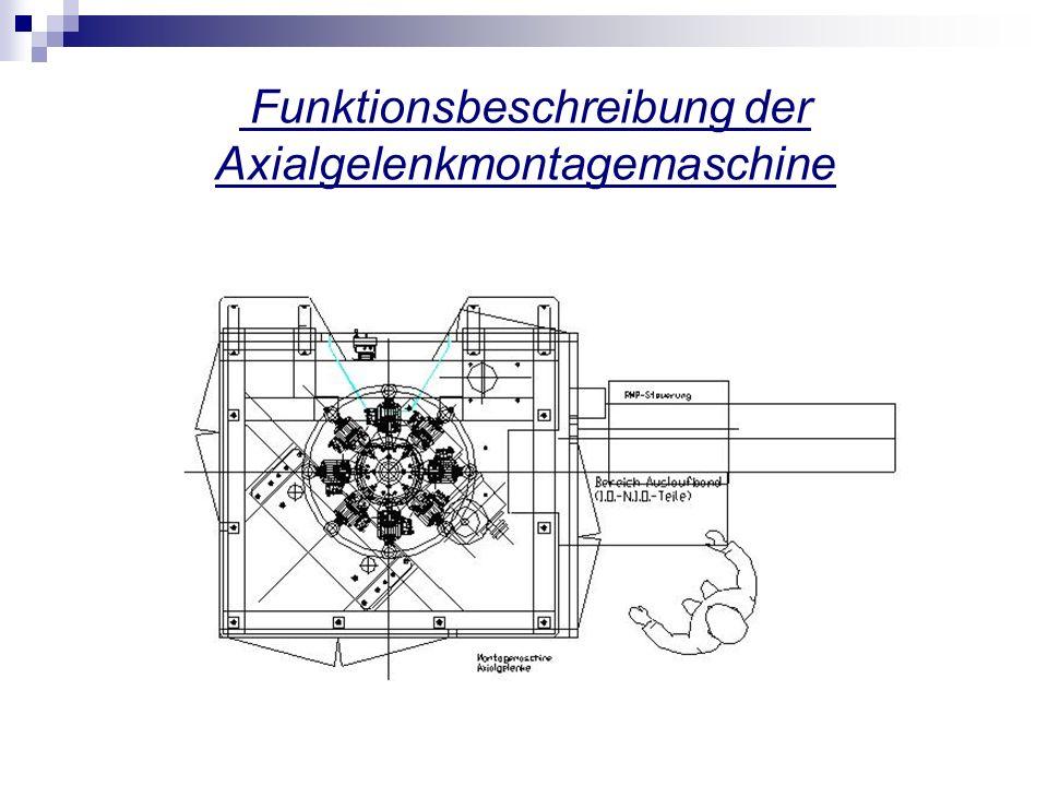 Beschreibung der 8 Stationen Station 1: Automatisches Beladen Station 2: Induktiv erwärmen und Fetten Station 3: Druckstange wird in das Gehäuse eingedrückt Station 4: Pressstation