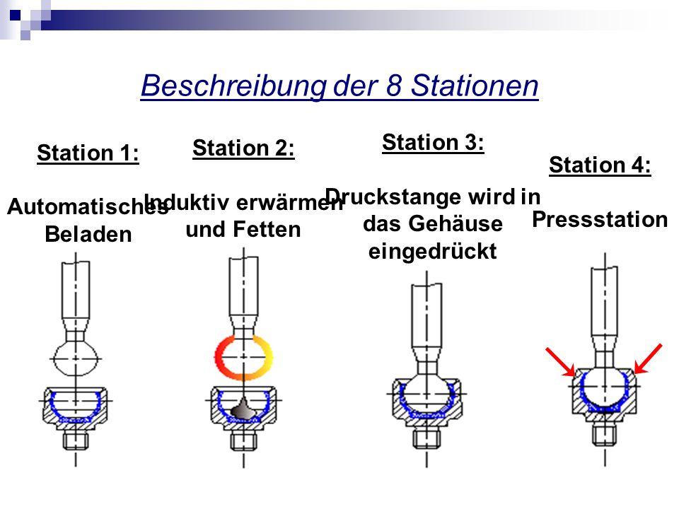 Beschreibung der 8 Stationen Station 1: Automatisches Beladen Station 2: Induktiv erwärmen und Fetten Station 3: Druckstange wird in das Gehäuse einge