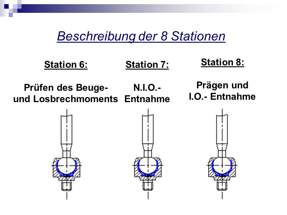 Beschreibung der 8 Stationen Station 6: Prüfen des Beuge- und Losbrechmoments Station 7: N.I.O.- Entnahme Station 8: Prägen und I.O.- Entnahme